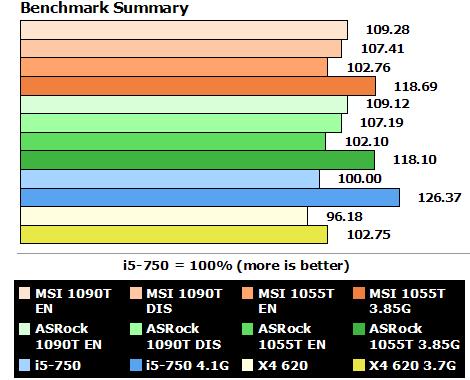 amd_890_gx_benchmarks.png