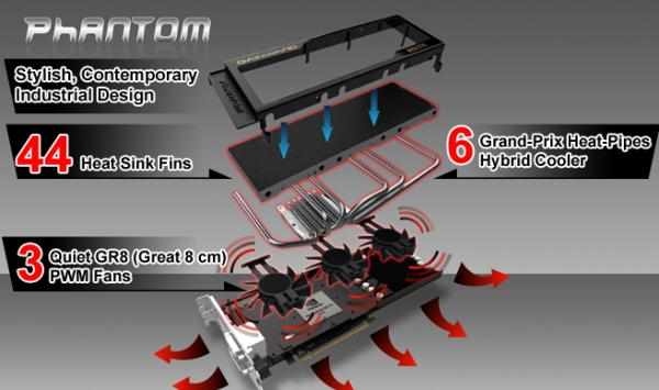 gainward_gtx570phantom_3