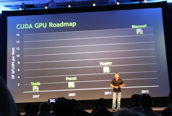 gtc_roadmap_1