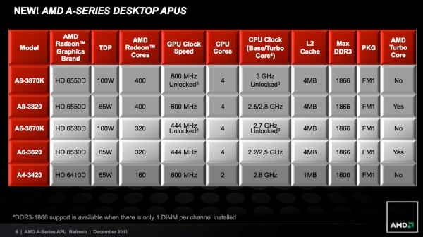 amd aseriesdesktop_1