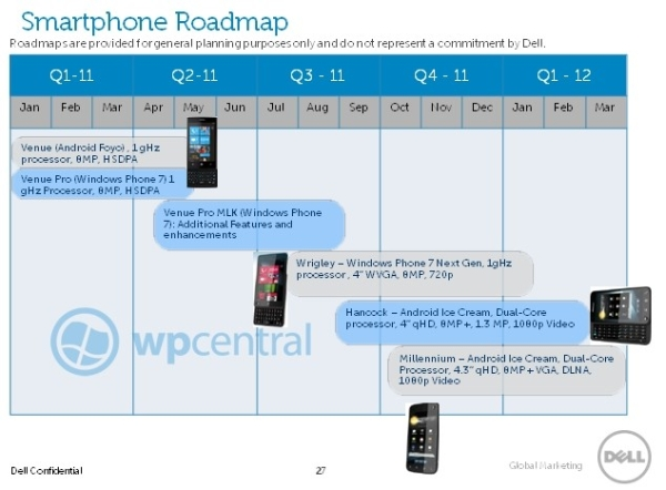 dell_sproadmap_1