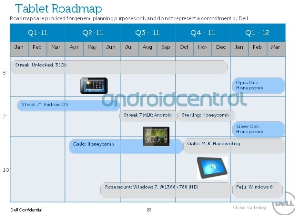 dell_tabletroadmap_1