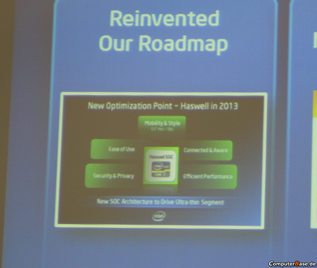 intel 2013 haswell soc ambiguity