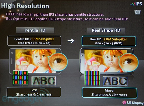 lg true hd technology comparison