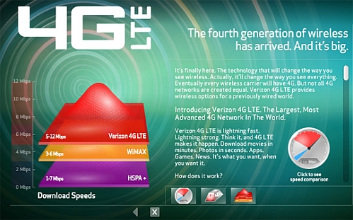 verizon 4g lte specs