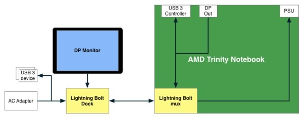 amd lightningbolt_1