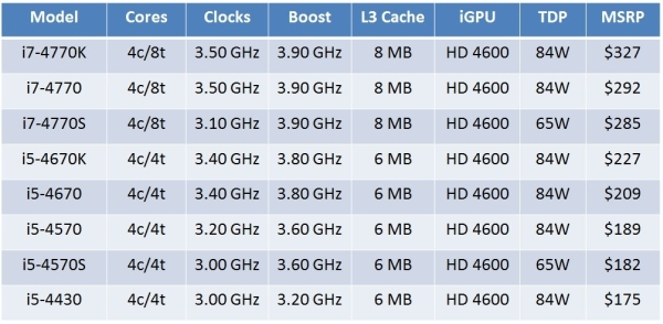 haswell pricing 1