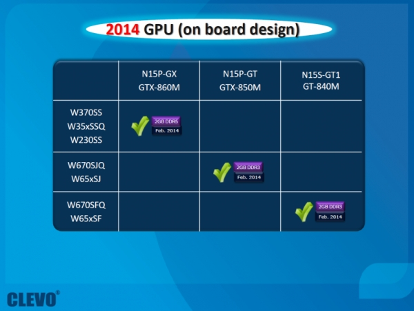clevo geforce800mroadmap-2