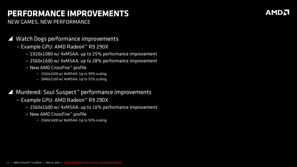 AMD-Catalyst146Beta 1