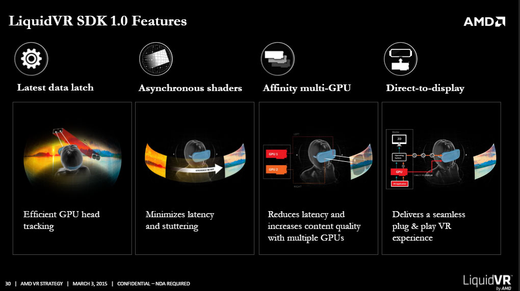 amd liquid vr1 features