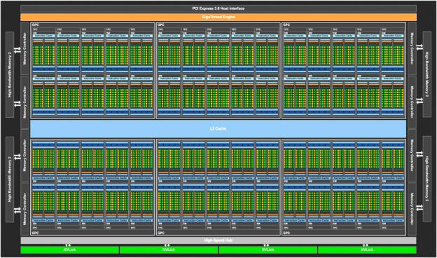 nvidia-gp100-block-diagram-small.jpg