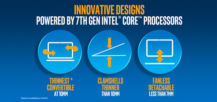 intel kaby lake designs arriving q4 2016