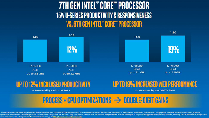 intel kaby lake performance evaluation overview