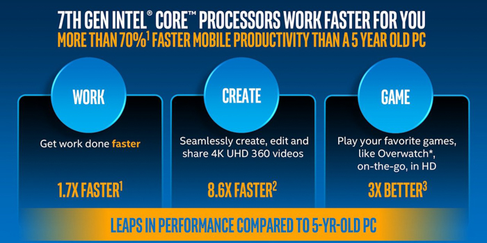 intel kaby lake processor briefing five year old pc performance