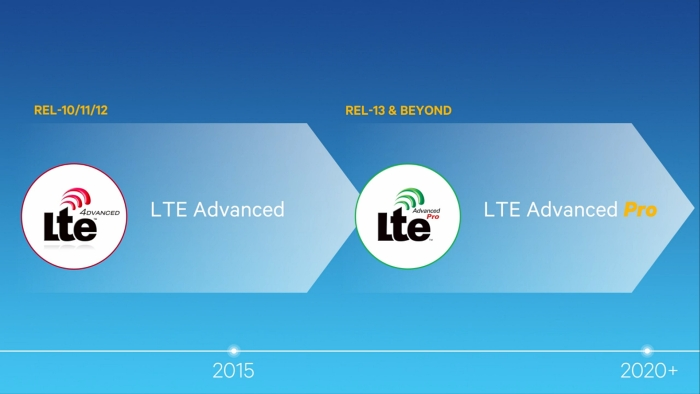 "press release lte in industry verticals This press release contains ""forward-looking statements"" (within the  to develop  category-defining products that transform industries and."