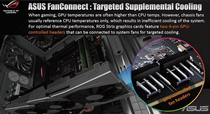 Asus Announces Rog Strix Geforce Gtx 1080