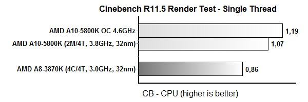 cinebench cpu oc