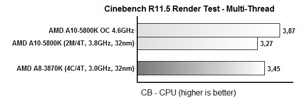 cinebench multi cpu oc