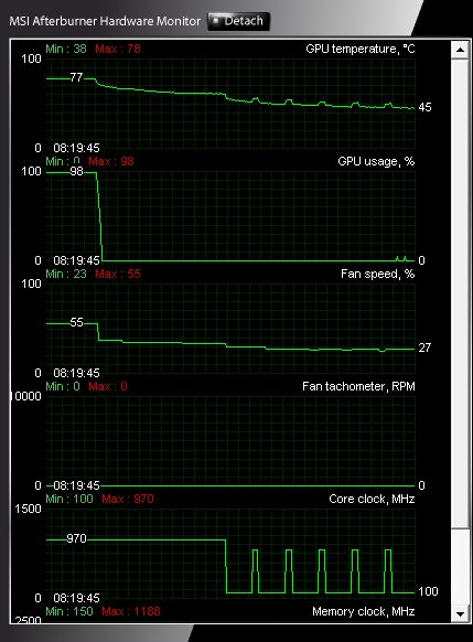 temp_idle_and_load