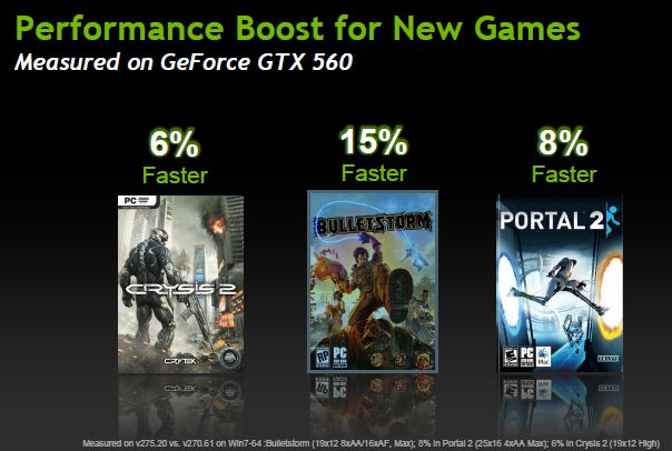 560_performance_boost_in_games_small