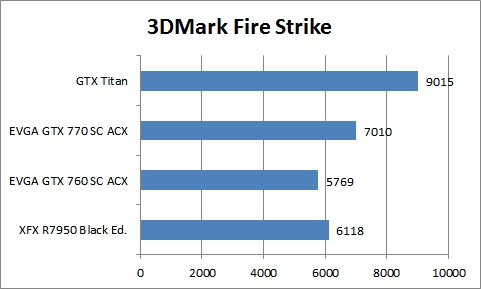 mark fire strike