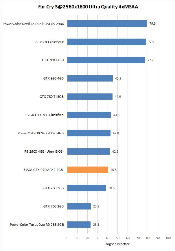 download driver nvidia gtx 1050 ti