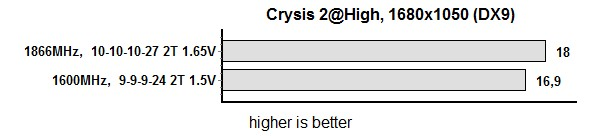 crysis2 high dx9
