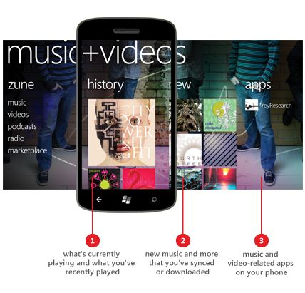 music plus_video