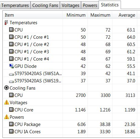 temperature_load_crysis