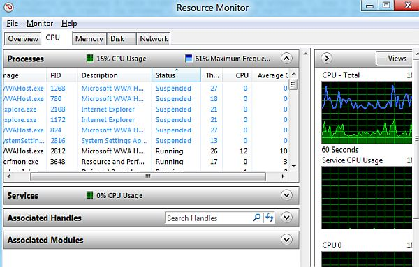 new_task_manager_cpu
