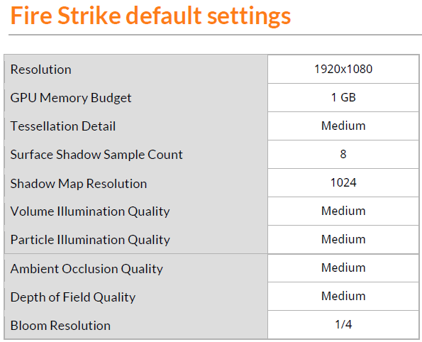 fire strike default settings