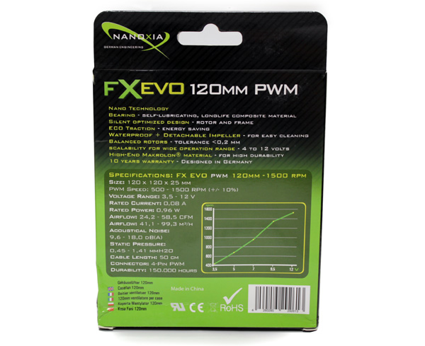 FXEVO-120mm-1500-PWM back