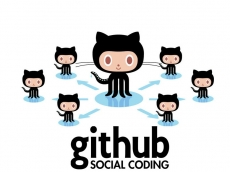 Half of GitHub is duplicated code