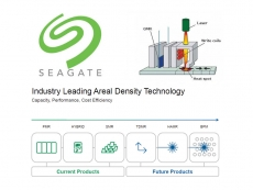Seagate focuses on TDMR, SMR and HAMR for 12TB and higher drives