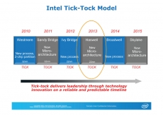Skylake uses 60 percent lower power