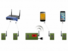 Passive Wi-Fi developed using 10,000 times less power