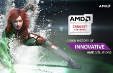 AMD releases Catalyst 15.3 Beta driver