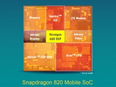 Qualcomm reveals Hexagon 680 DSP