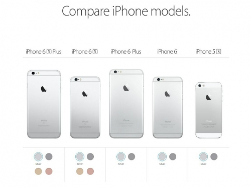 iPhone 6S, 6S Plus  are thicker and much heavier