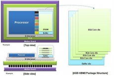 Samsung begins 20nm High Bandwidth Memory 2 production