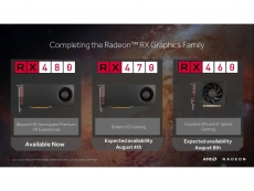 AMD may be working on a cut down RX 470 graphics card