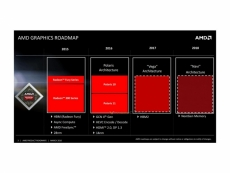 Vega 10 AMD HBM 2 could launch in 1H 2017