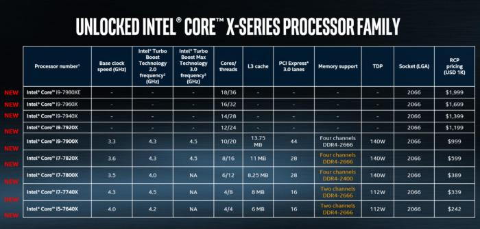 intel x9 speeds and feeds updated 100724042 large 1