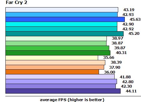 Intel i7-870 Lynnfield [german]