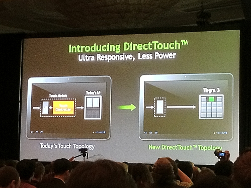 nvidia direct_touch_technology
