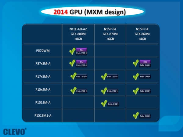 clevo geforce800mroadmap-1