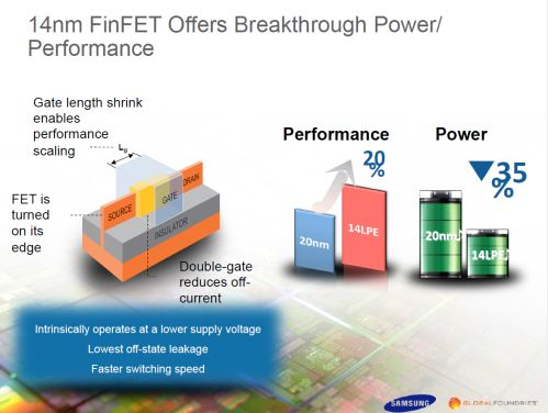 GlobalFoundries and Samsung team up for 14nm FinFET