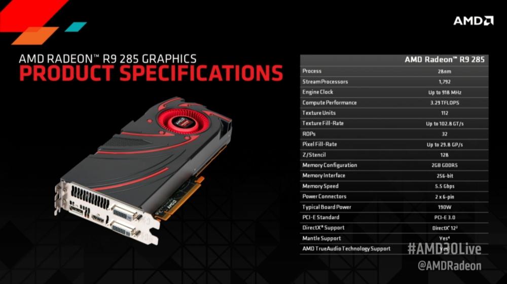 AMD silently cuts Radeon R9 285 price