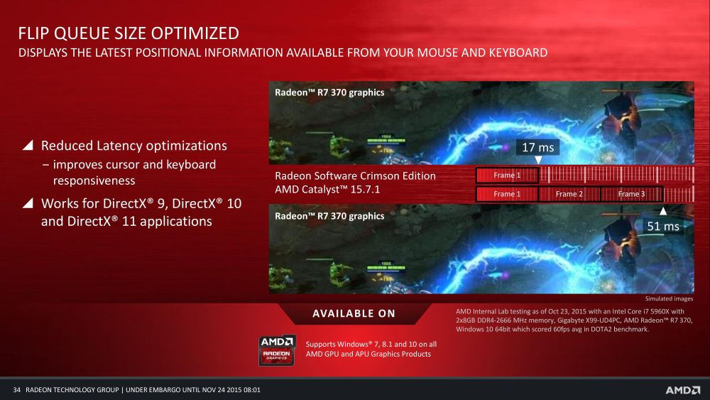 AMD officially releases new Radeon Software Crimson driver