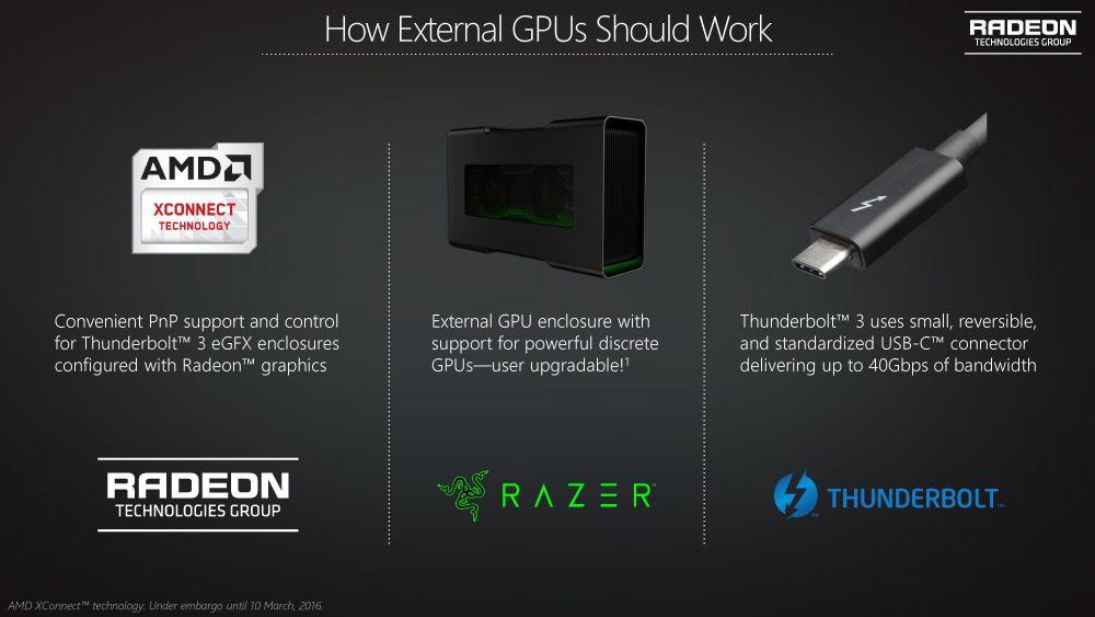 Amd Announces Xconnect Technology For External Gpus